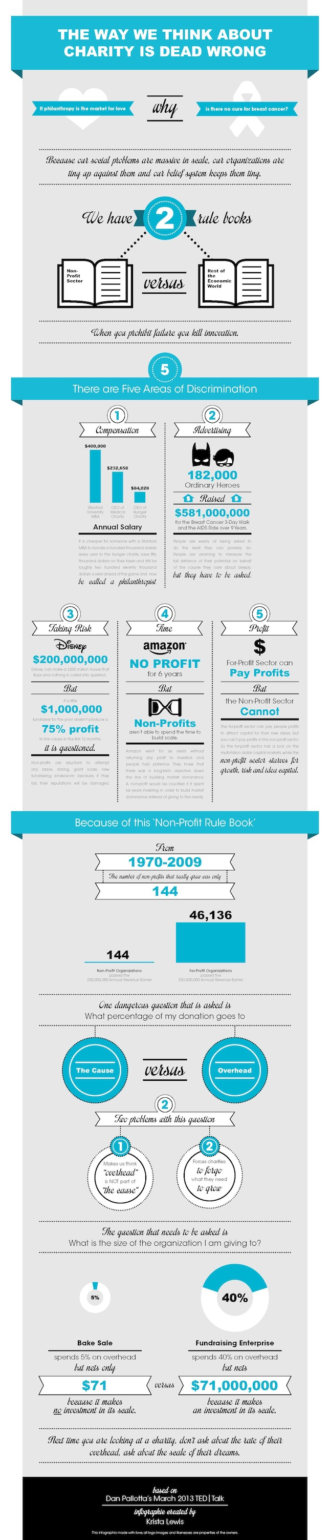 K_Lewis-Infographic-web