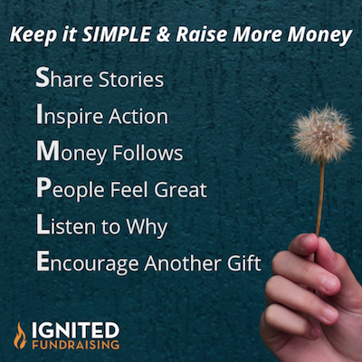 An Effective Annual Fundraising Plan is SIMPLE