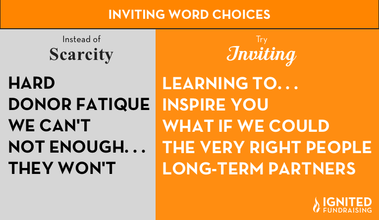 Scarcity language vs inviting language