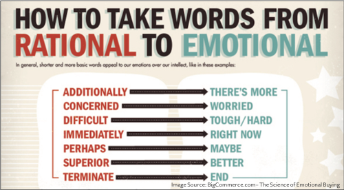 emotionally engaging words