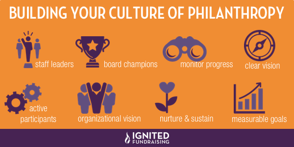 Building Your Culture of Philanthropy