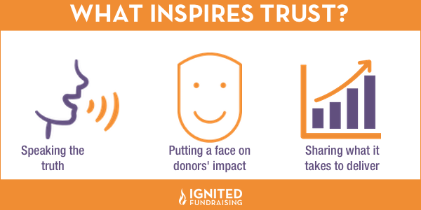 Strategies to boost donor trust
