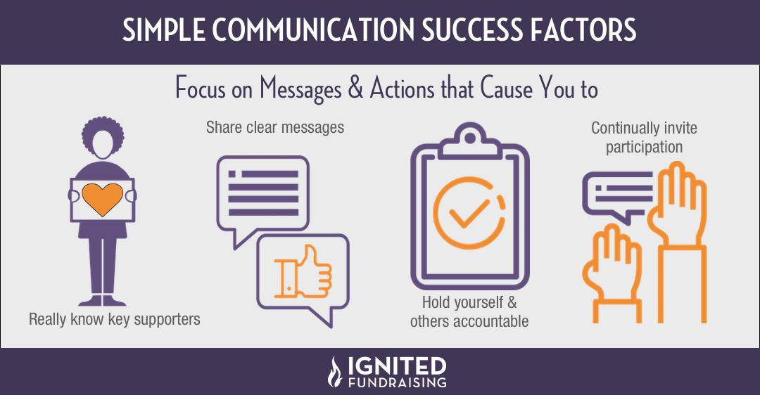 Simple Communication Success Factors