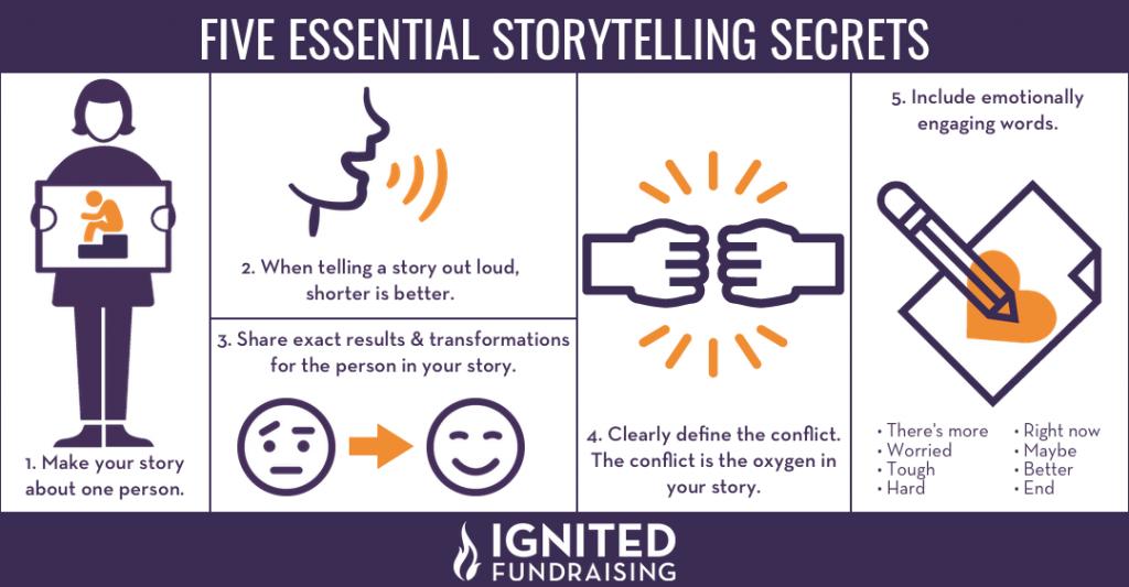 5 Essential Storytelling Secrets